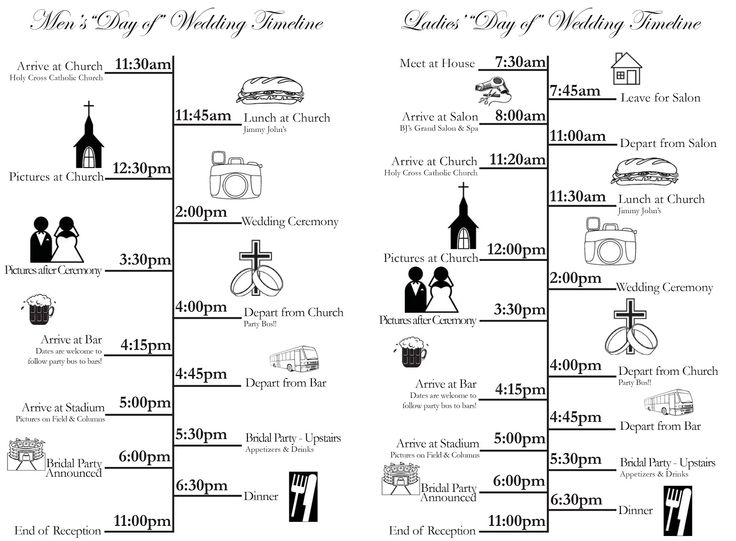 Wedding Day Timeline 2pm Ceremony: Wedding Timeline Template For Bridal Party