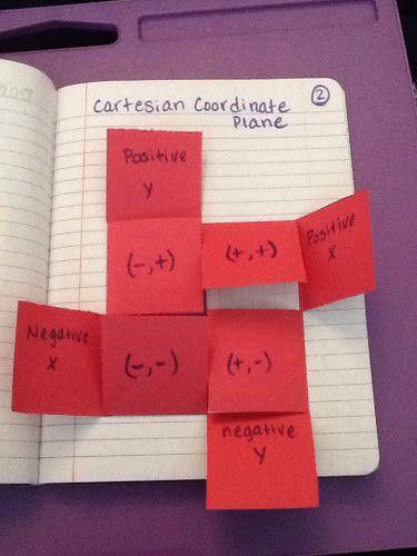 Journal Wizard: Algebra: Cartesian Coordinate Plane and Domain & Range foldable