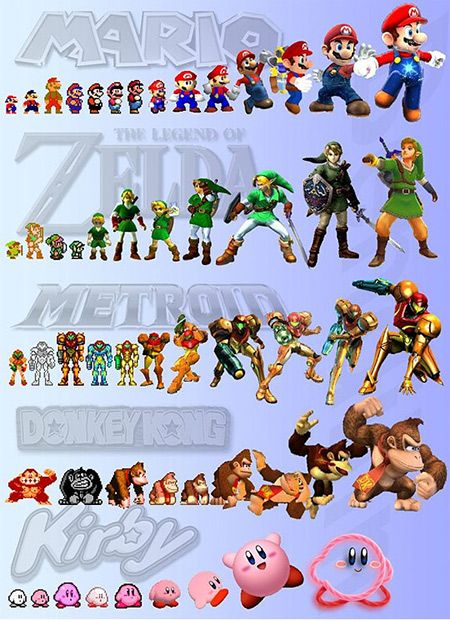 How 5 Famous Nintendo Characters Have Changed Over Time