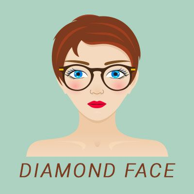 86 best images about Face Shapes on Pinterest