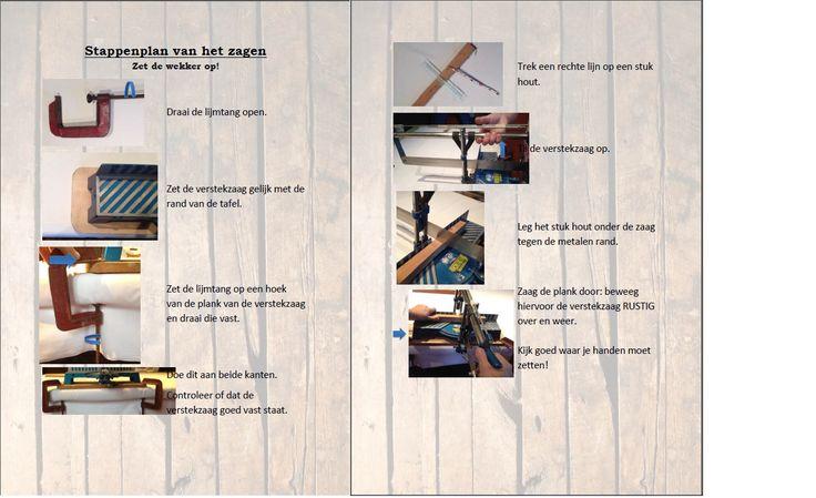 Dit is het stappenplan van 1 opdracht binnen de hoek: zagen. De leerlingen gaan aan het werk met een verstekzaag en een blokje hout!