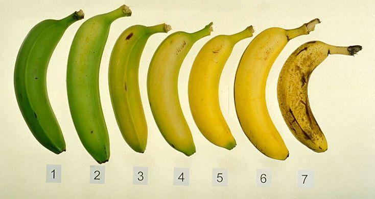 V ktorom štádiu zrelosti je banán najzdravší a najvhodnejší na jedenie?