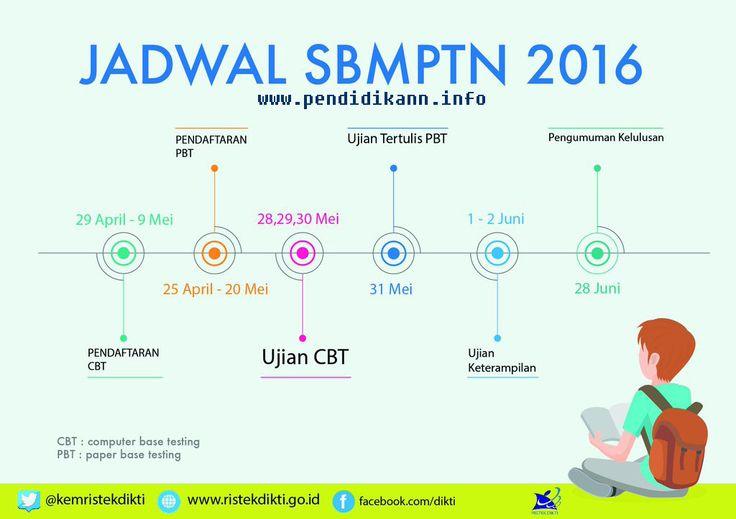 Ini dia INFO SBMPTN 2016 LENGKAP ! http://www.pendidikann.info/2016/02/info-sbmptn-2016.html