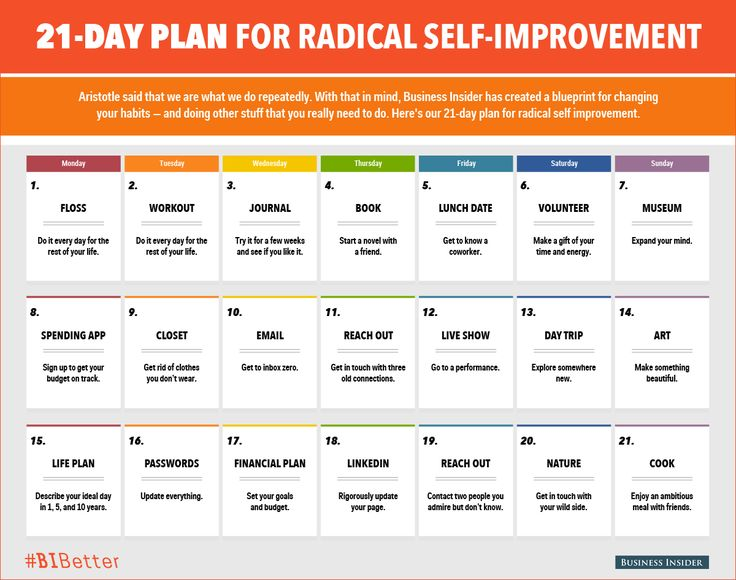 Day 1: Comes in handy for the kick-off Change your habits and change your life. via Business Insider http://www.businessinsider.com/21-day-plan-for-radical-self-improvement-calendar-2014-11