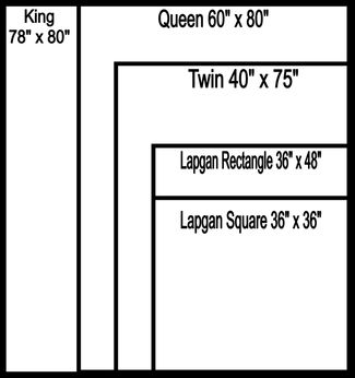 Might be something that's good to know ... if I ever attempt to make our own bedding. Adult Blanket Sizes
