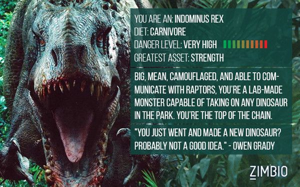 Which 'Jurassic World' Dinosaur Are You? YESSSSSS INDOMO!