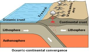 Earthquake facts/ May 17, 2012 Texas earthquake (4.3)