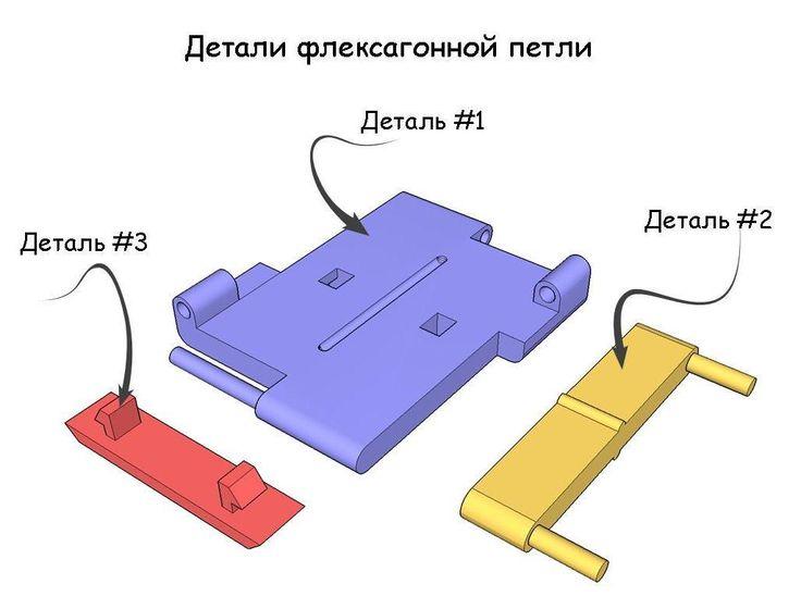 Детали флексагонной петли