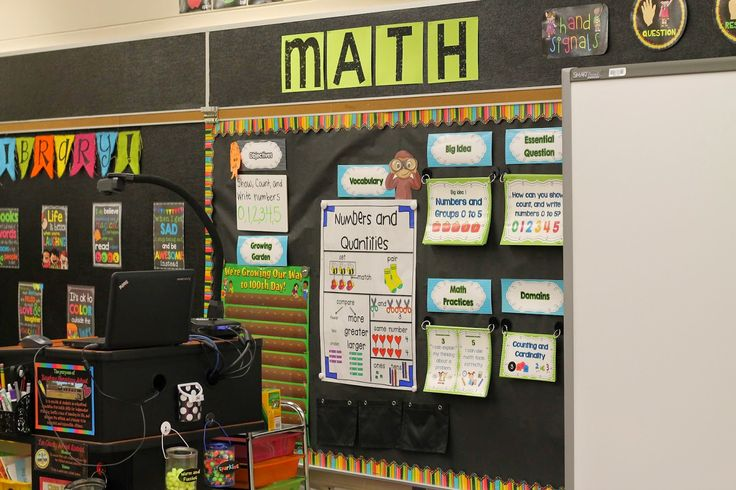 Math focus wall!! Available for kindergarten, first, second, and third grade!