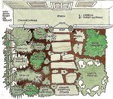 Flower Garden Ideas Northeast best 20+ flower garden plans ideas on pinterest | landscape plans