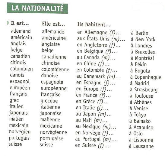 Blog con recursos para todas las personas que quieran aprender francés o estén interesadas en esta lengua.