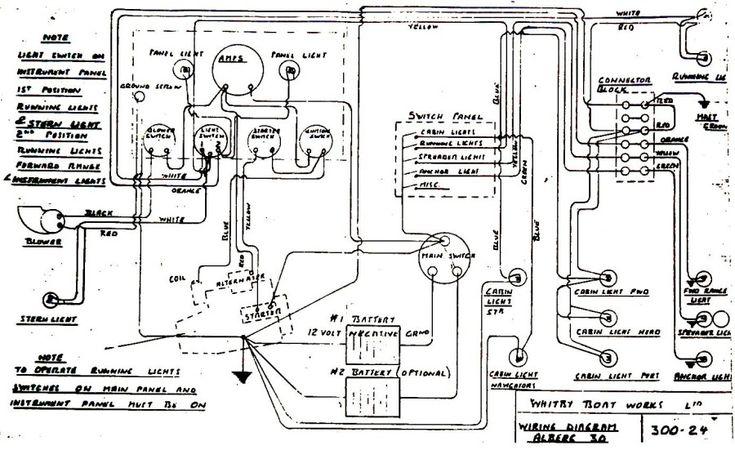Pontoon Boat Instrument Panel Wiring Diagrams