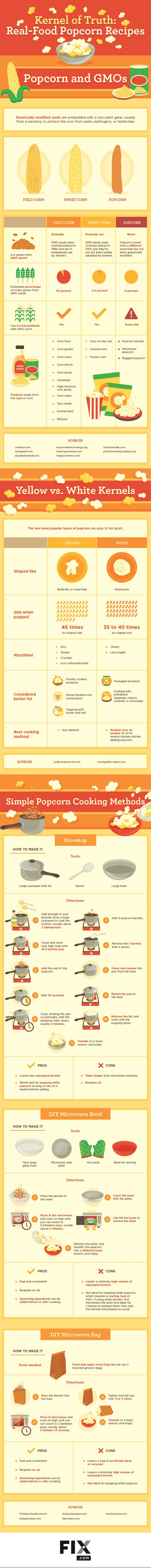 Whether you're looking for a light snack or wanting to indulge, we have a popcorn recipe for you!