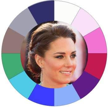 If you're color analysis COOL, you can enjoy both Summer and Winter colors, both have the same blue undertone as your own natural colorings. Duches Kate.
