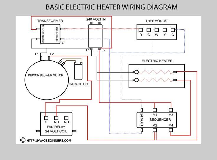 Bryant Electric Furnace Wiring Diagram