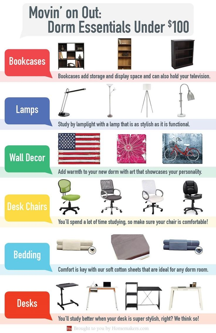 Dorm essentials under $100 from Homemakers Furniture