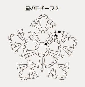 【無料編み図】星モチーフ・スターオーナメント【かぎ針】 - NAVER まとめ