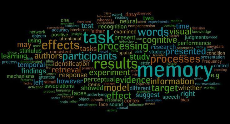cognitive-psychology-word-cloud.jpg (1273×685)