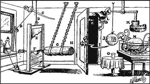 Easy Machines From Rube Goldberg   Rube Goldberg and hypersensitivity: Frame-shifting, part II