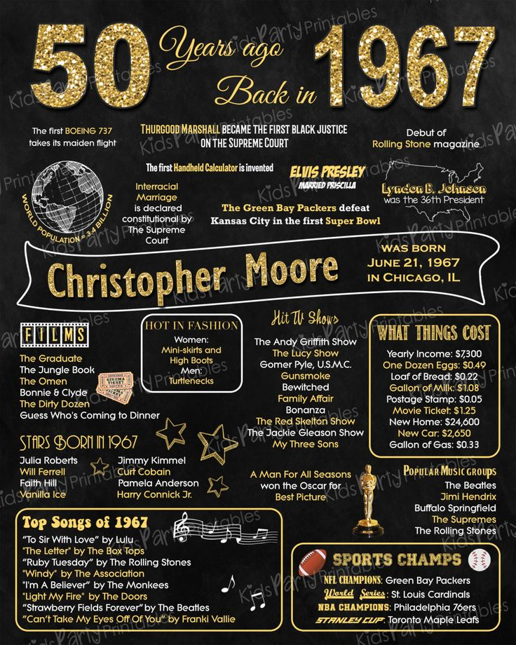 1967 - 50th Birthday Chalkboard Sign Poster - Our personalized chalkboard birthday sign is filled with facts, events, and fun tidbits from 1967. Its a super fun keepsake and makes a truly special gift or party decoration. Simply print and use as is, or put in a frame.  ****INTRODUCTORY PRICE for a very limited time - regular price will be $20 *****  You will receive a printable file via email, no physical items will be shipped. You will be responsible for the printing of your item.  ★…