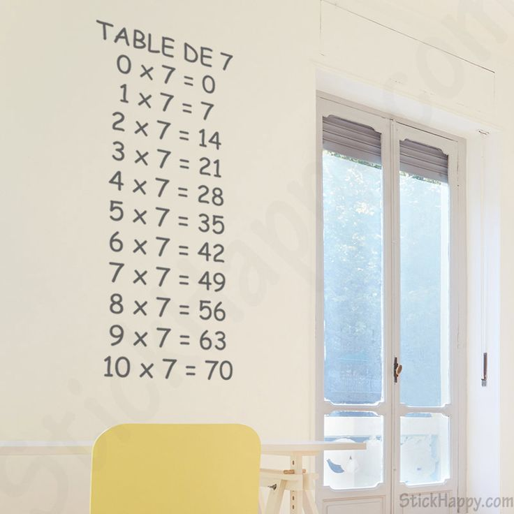 Les 37 meilleures images du tableau stickers citation for Table de multiplication par 7