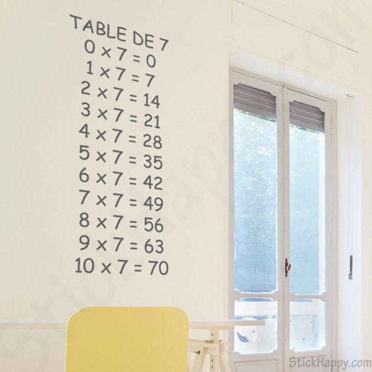 plus de 1000 id 233 es 224 propos de stickers citation enfant sur stickers multiplication