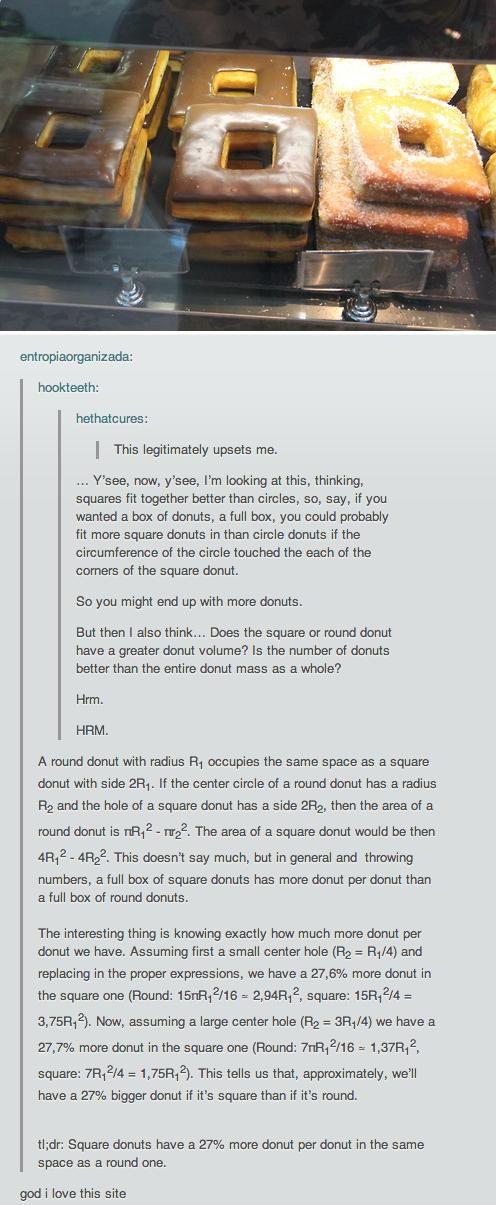 Tumblr Donut-Math.