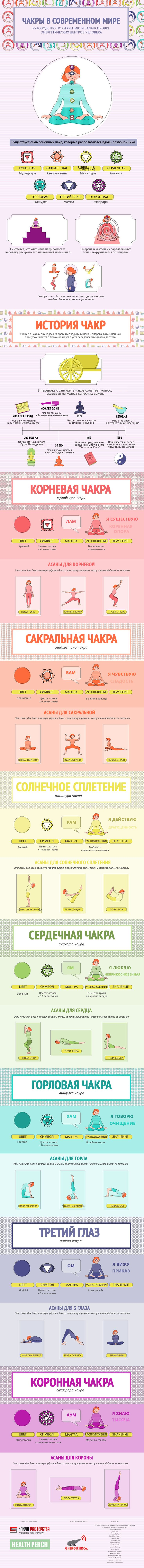 Чакры: Как использовать в повседневной жизни #чакры  #медитация
