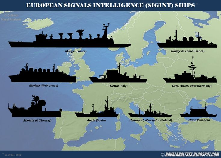 European Signals Intelligence (SIGINT) ships (Dec. 2016) [2016 x 1440]
