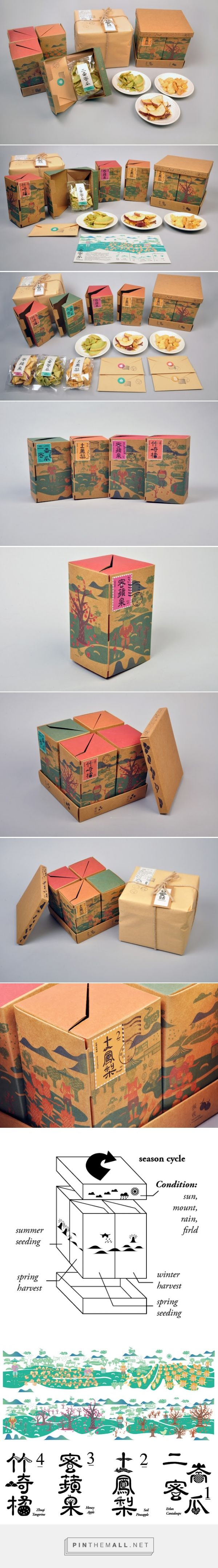 Taiwan Good Fruit (Student Project)  on  Packaging of the World - Creative Package Design Gallery - http://www.packagingoftheworld.com/2015/09/taiwan-good-fruit-student-project.html