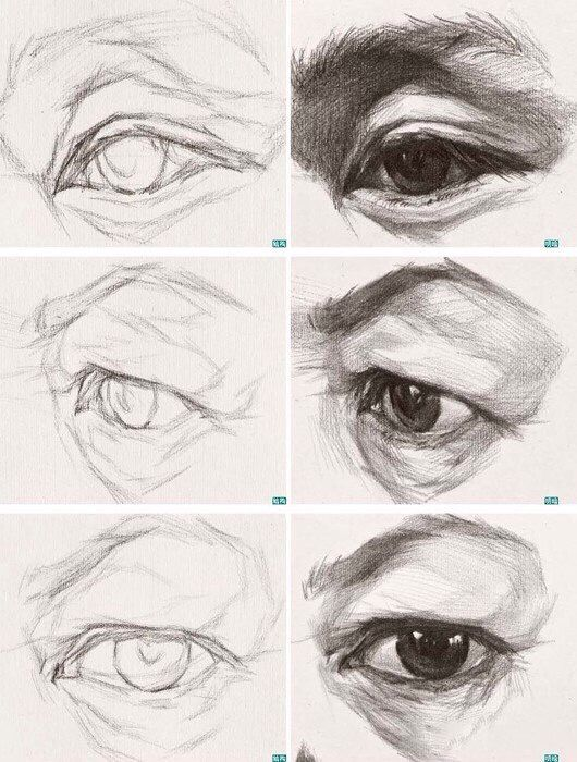 академический рисунок. графическая зарисовка глаза. поэтапно.
