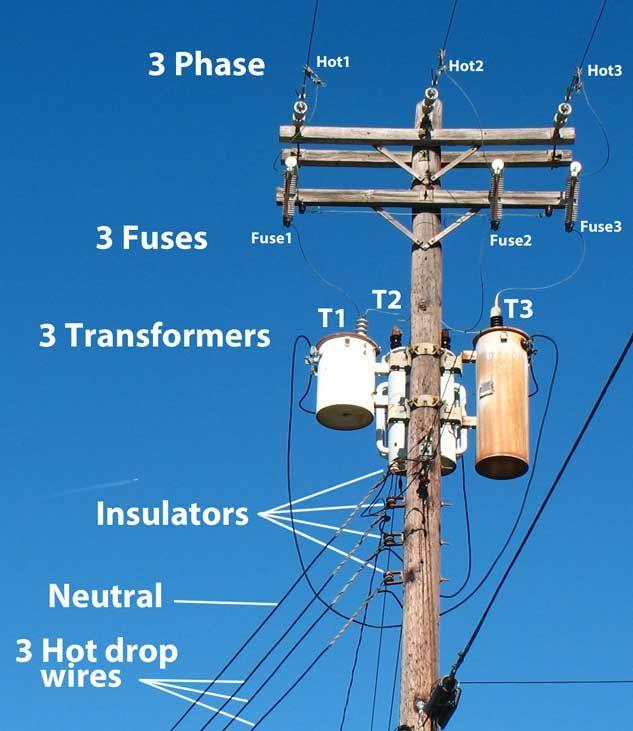 overhead crane wiring diagram overhead transformer wiring diagram