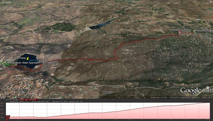 MT Woodson Hike ( Frontside) - I Hike San Diego