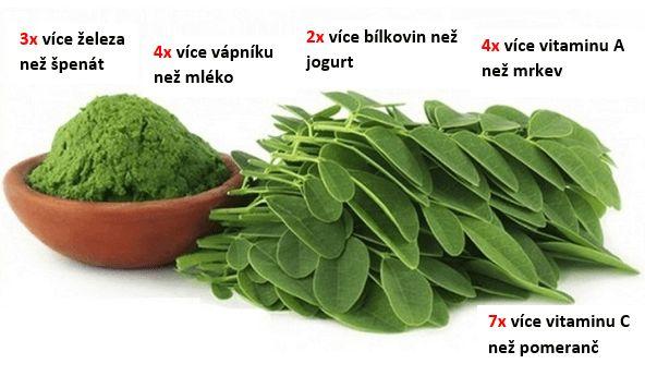moringa_vitamíny