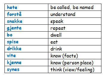 norwegian-basic-verbs-2.jpg (352×256)