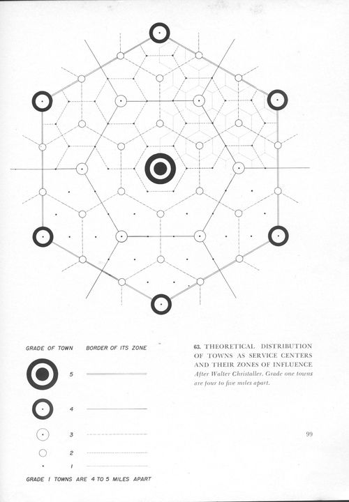 Ludwig Hilberseimer, Central Place Theory diagram after Christaller