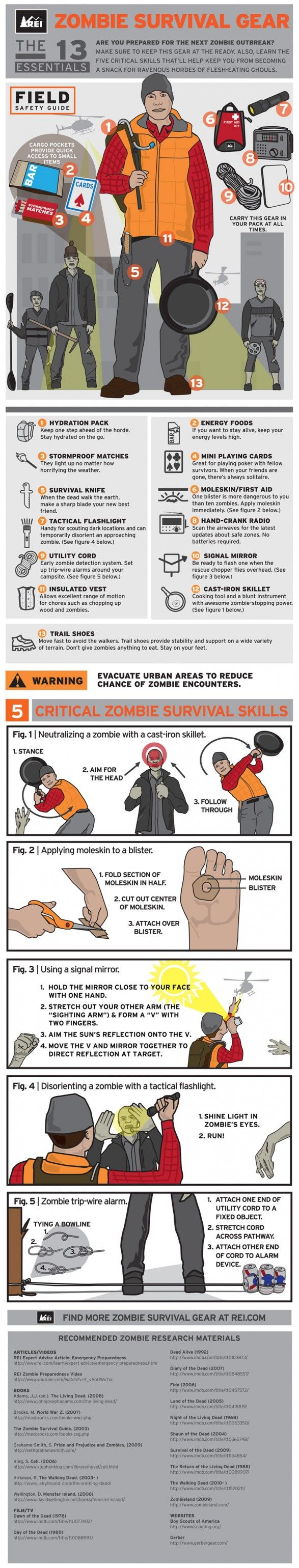 Zombie Survival Guide | Extremely-Sharp | infographic | Defense plan for Zombie Apocalypse | undead are coming, you need the tools to protect yourself. ESknives.com |