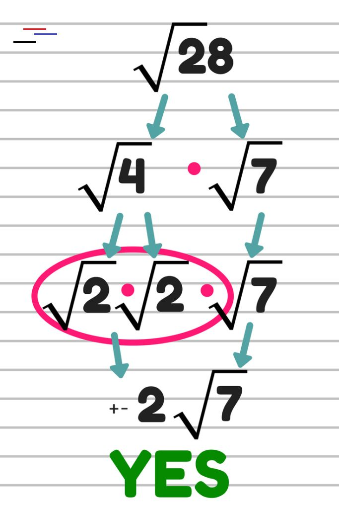How To Teach Simplifying Radicals Algebra 1 Coach Math Freebie Worksheet B Lecons De Mathematiques Astuces Mathematiques Enseignement Des Mathematiques