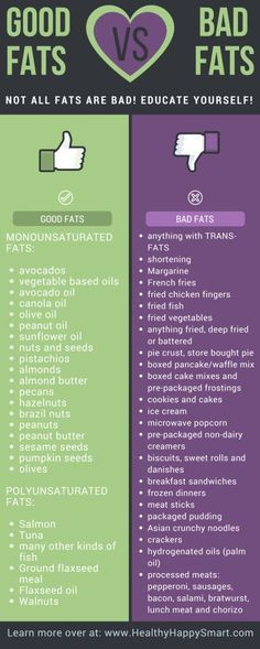 Good fats vs Bad Fats. Educate yourself on healthy fats vs unhealthy fats. Don't be afraid to have fats in your diet!