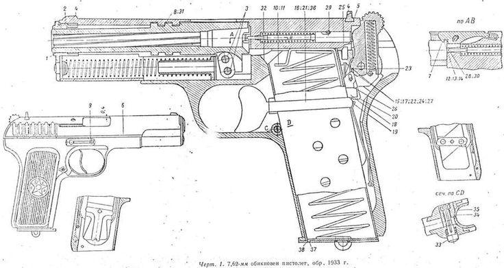 Схема на Пистолет TT