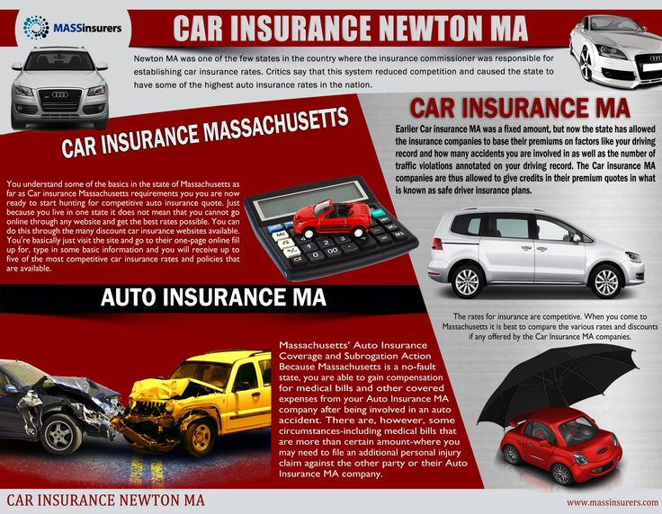 The best Car Insurance Newton MA can protect your car from