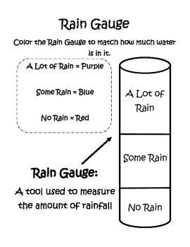 weather tools barometer rain gauge anemometer homeschool science rain gauge weather. Black Bedroom Furniture Sets. Home Design Ideas