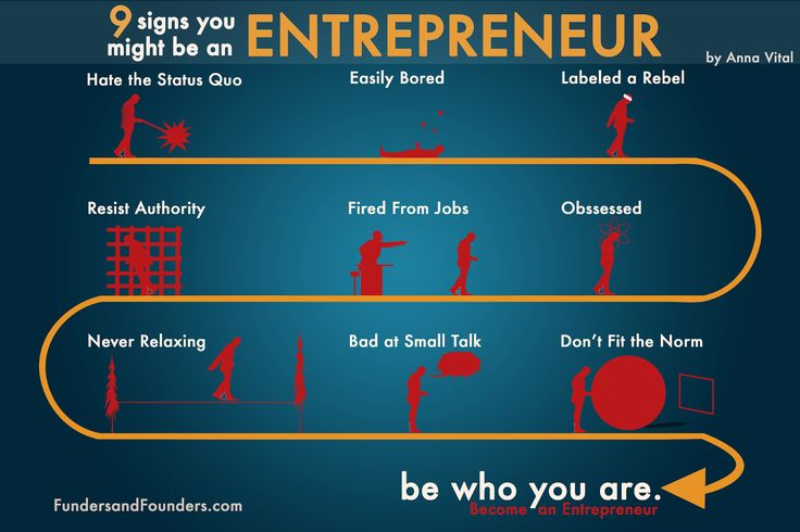 The startup journey!