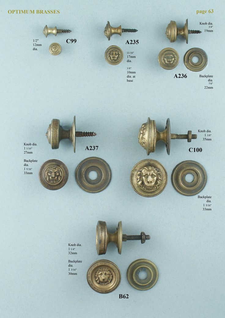 Uk copied from a very small lion headed knob of about 1800 for Small cabinet pulls