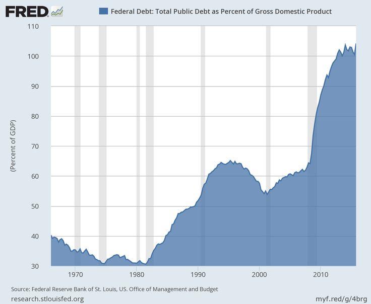 The Keynesian House Of Denial   Seeking Alpha