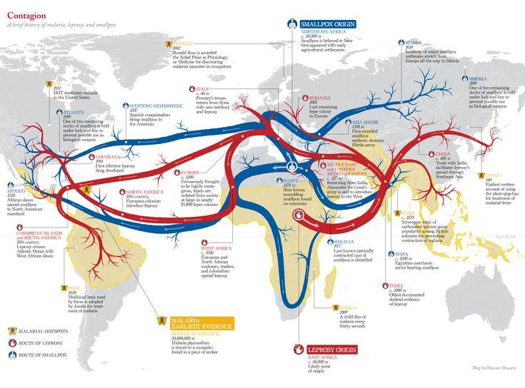 A brief history of malaria, leprosy, and smallpox.Contagion | Lapham's Quarterly