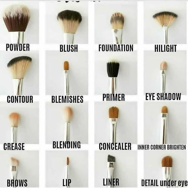 Karte von Make-up Brushes!