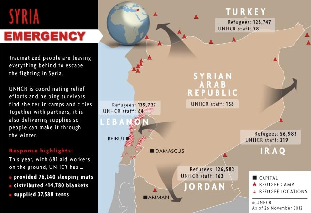 #Syria Emergency