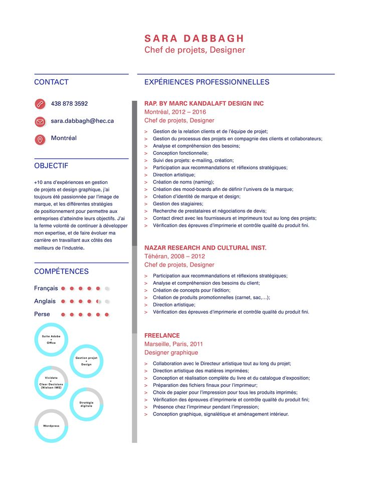 ExempleCVcanadienNEOS Cv canadien, Canadien, Exemple cv