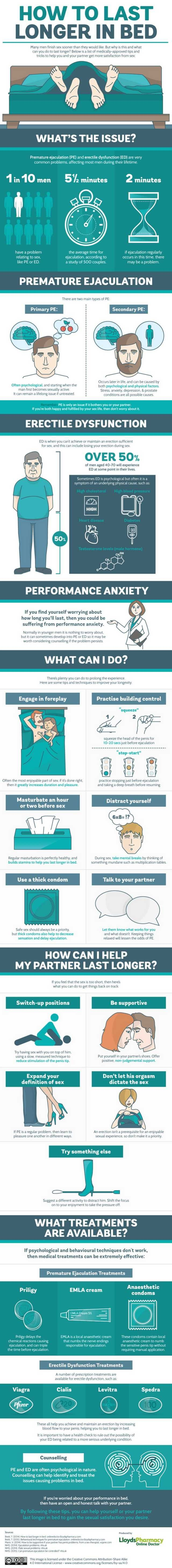 Guide to lasting longer in bed - Imgur
